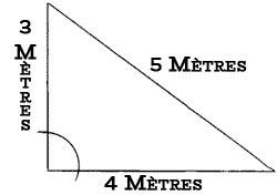 Comment Vérifier si pièce est carrée diy